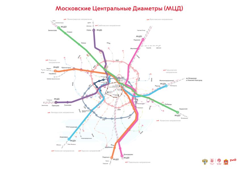 мцд, Московские центральные диаметры